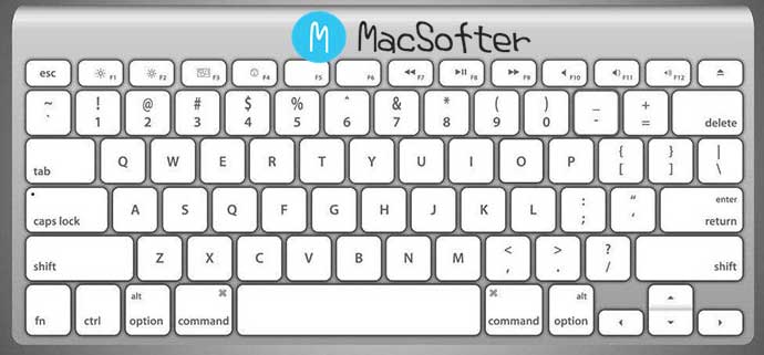 Mac电脑文稿操作的一些快捷键操作