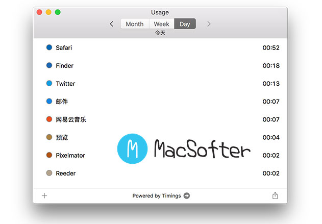 Usage :Mac 记录统计应用使用时长
