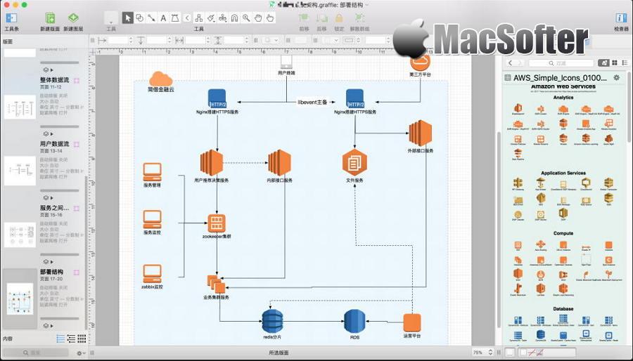 [Mac] OmniGraffle : 强大的多功能绘图软件