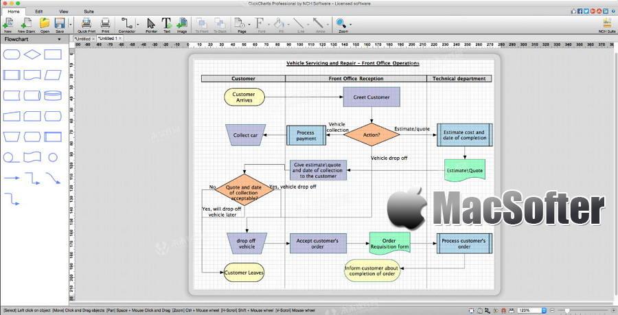 [Mac] NCH ClickCharts Pro : 流程图绘画制作工具