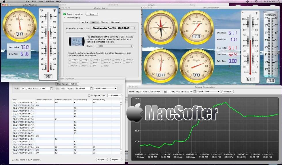 [Mac] WeatherSnoop : 方便好用的天气预报软件