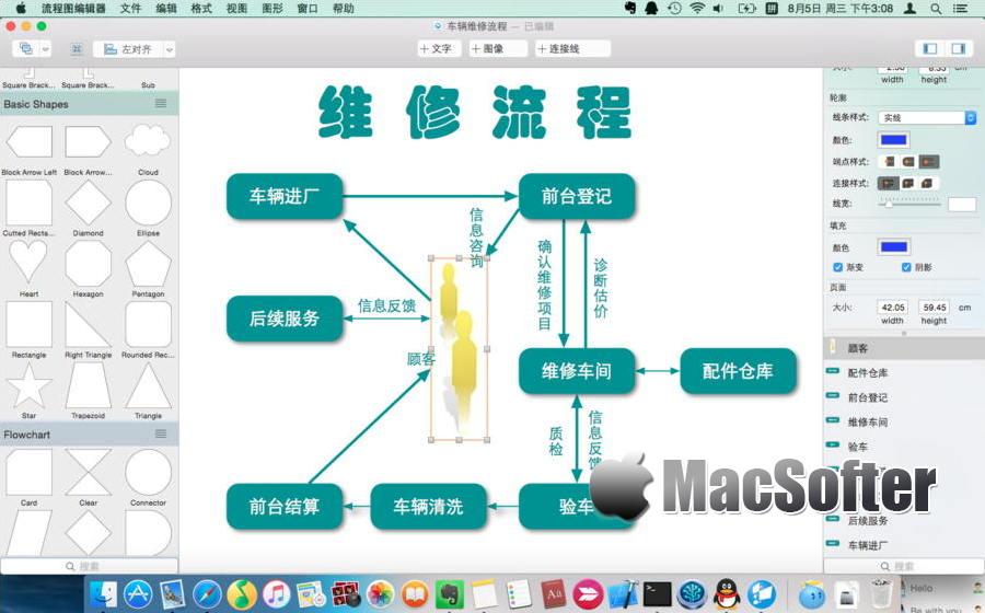 [Mac] 流程图编辑器高级版 : 好用的绘制流程图软件