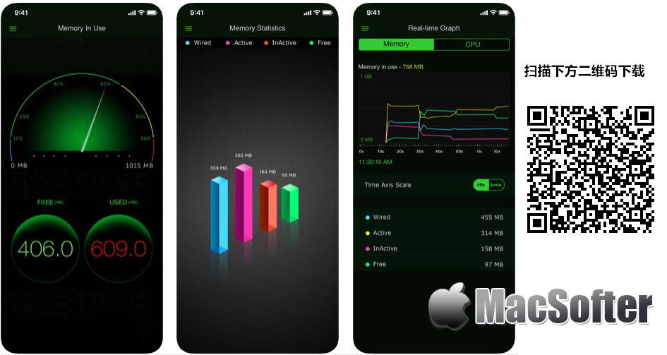[iPhone/iPad限免] System Activity Monitors : iOS系统监测工具