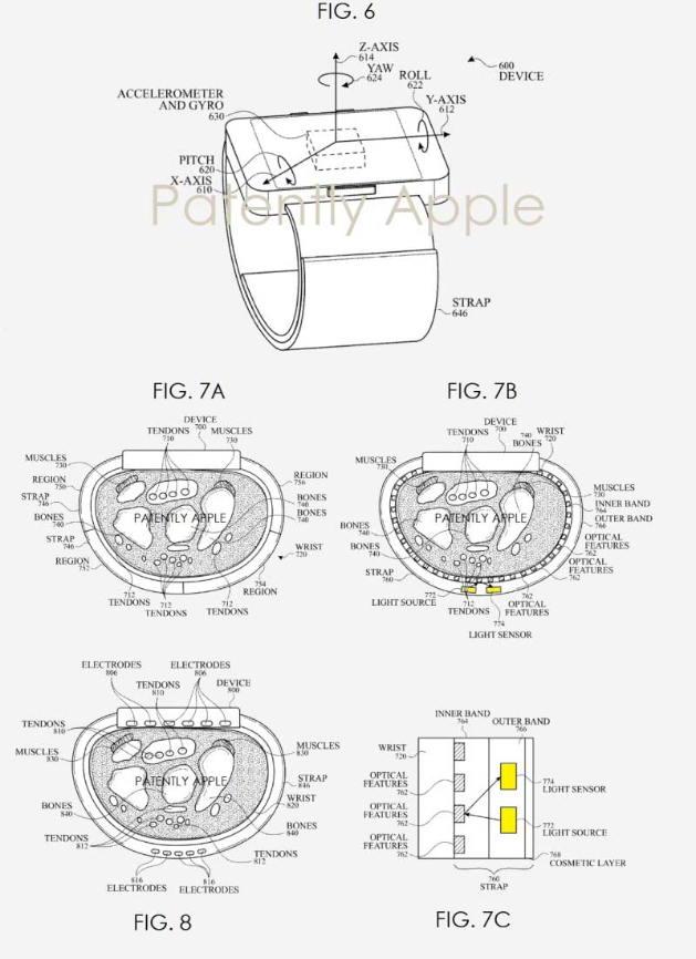 专利发明项目主要是由9为苹果工程师共同取得,分别为Apple Watch 产品设计主管Erik de Jong 、产品设计工程师Colin Ely、iPod产品开发总监Brian Lynch、显示和光学经理Serhan Isikman、产品设计及结构分析师Andrzej Baranski以及曾待过Apple Watch 、iPhone X和HomePod 开发部门的资深产品设计师Kuldeep Lonkar 。