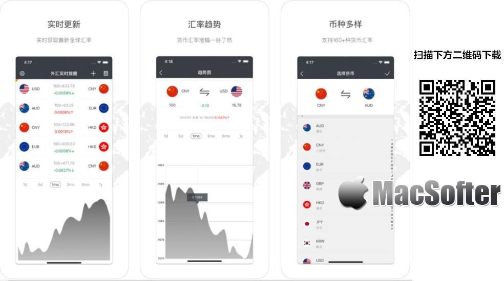 [iPhone/iPad限免] xrate货币兑换汇率换算器 : 实时汇率查询计算器 iOS限免 第1张