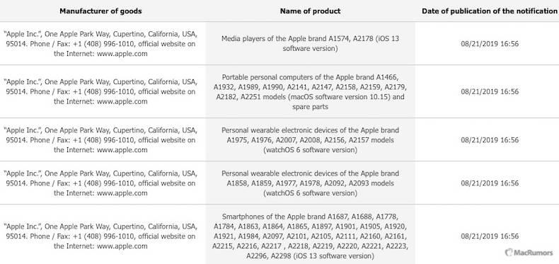 2019苹果全新iPhone 和Apple Watch提前现身 苹果新闻 第1张