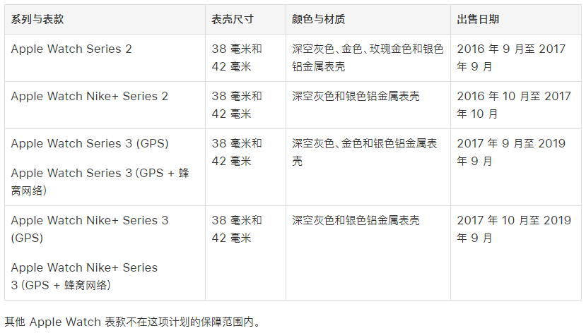 Apple Watch Series 2 和 Series 3召回计划针对铝金属表款屏幕免费更换 苹果新闻 第1张
