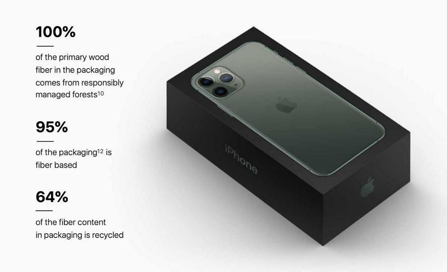 iPhone 11/iPhone 11 Pro系列外盒包装曝光:高质感黑色包装盒再次回归