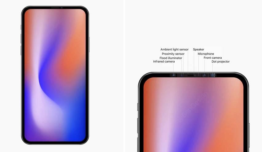 2020年iPhone原型机规格曝光:无刘海、边框、静音键重新设计 苹果新闻 第1张