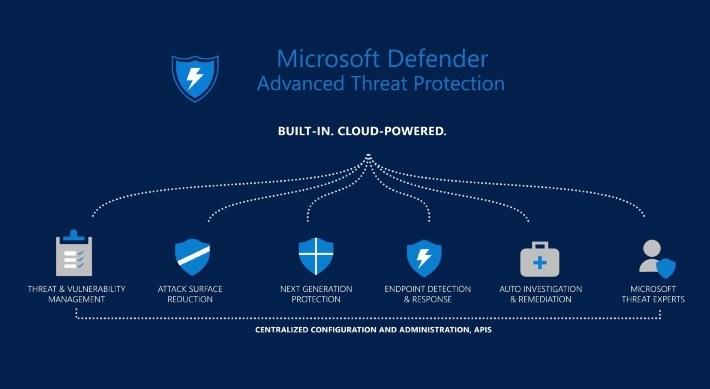 微软为iPhone安全性操碎心 - 将为iPhone用户推出Defender防病毒软件 苹果新闻 第1张