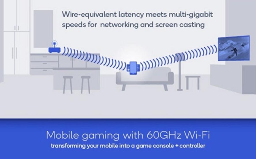 iPhone 12或支持802.11ay - WiFi传输速度大幅提升 苹果新闻 第1张