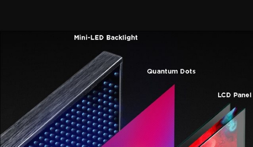 苹果将推出6款Mini LED屏幕新产品 苹果新闻 第1张