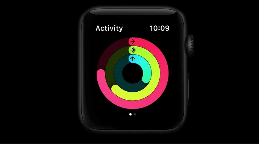 iOS 14代码透露watchOS 7为Apple Watch加入儿童模式