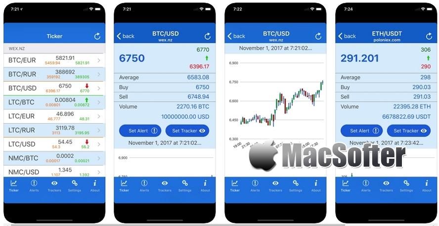 [iPhone/iPad限免] BTC bitcoin price alerts : 比特币等虚拟货币行情软件