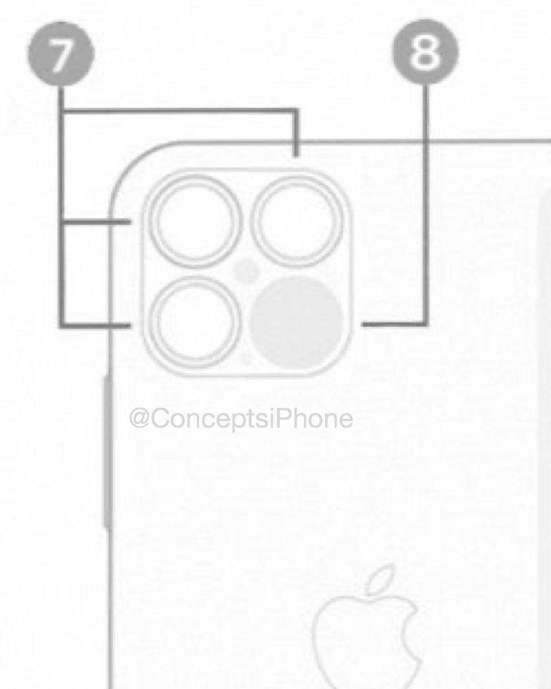 疑似iOS 14泄露iPhone 12相机排列示意图