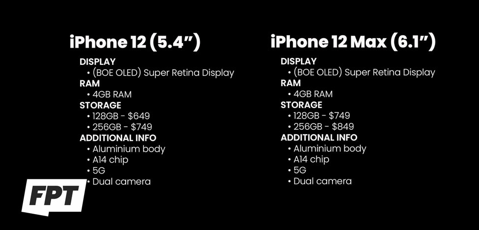 iPhone 12、iPhone 12 Pro四款规格参数和价格信息汇总