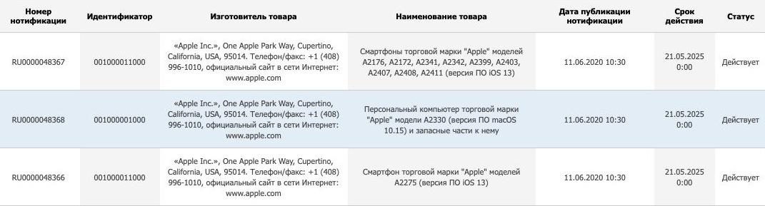 iPhone 12终于来了:共有9个型号现身EEC资料库