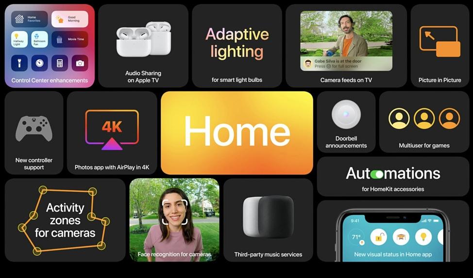 tvOS 14支持AirPods声音共享,两人可同时戴耳机看Apple TV