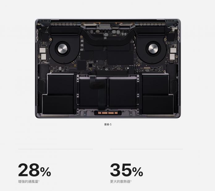 为何苹果要将Mac的处理器改用ARM处理器? 好坏逐一详细分析!