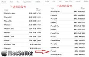 或因iPhone 12发布临近,苹果今天下调了旧款iPhone以旧换新的最高估值