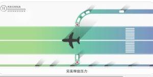 [iPhone/iPad限免] Traffix : 耐玩的交通管制游戏
