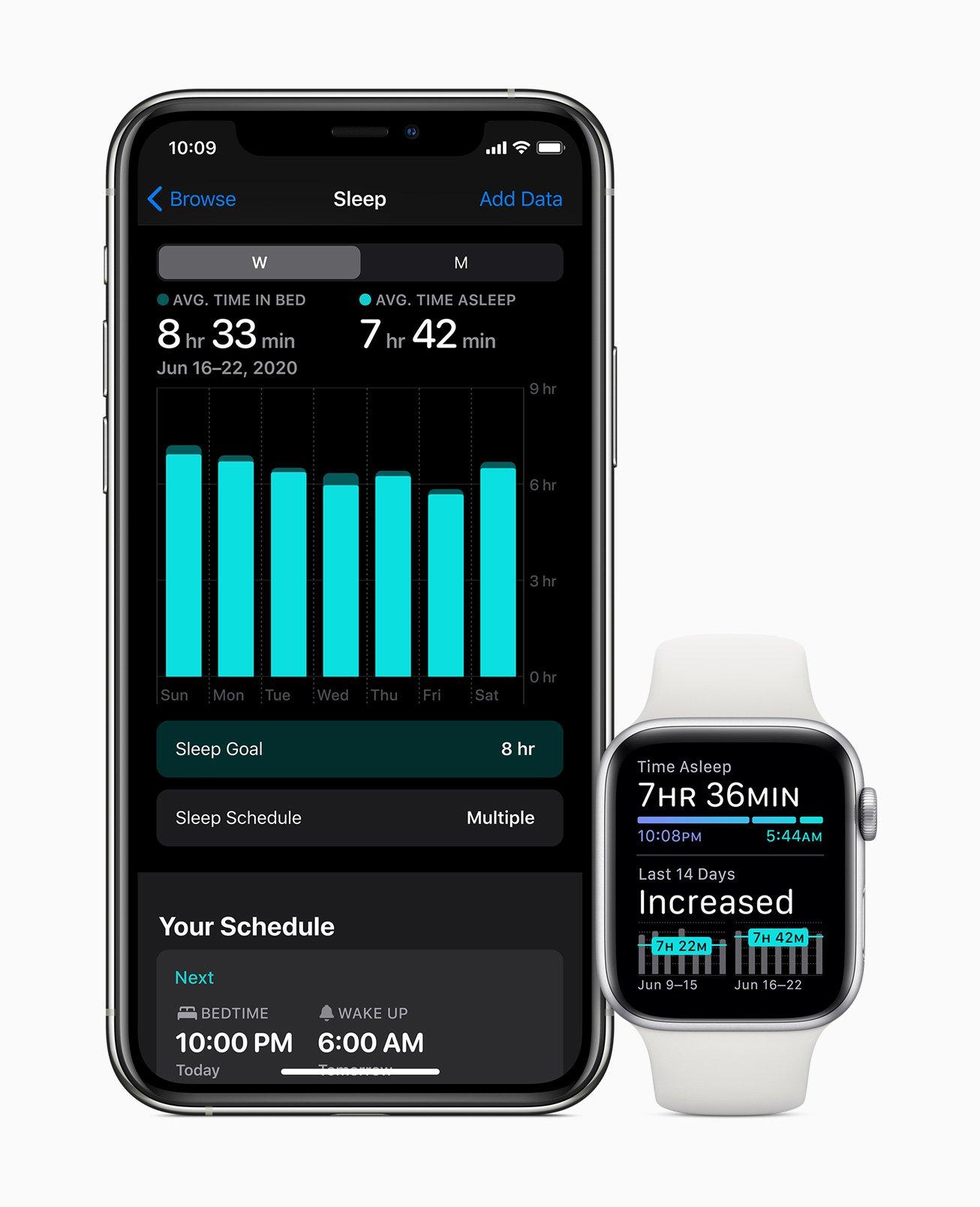 Apple Watch Series 6或加入血氧检测功能