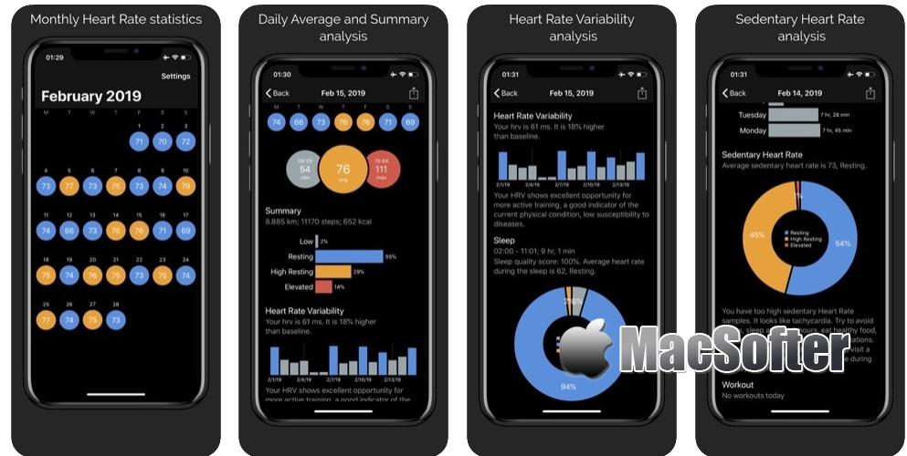 [iPhone限免] CardioBot :Apple Watch必备心跳纪录分析工具
