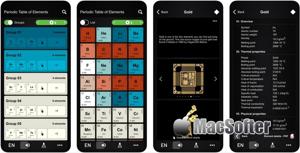 [iPhone/iPad限免] Mendeleev.me : 化学元素学习软件