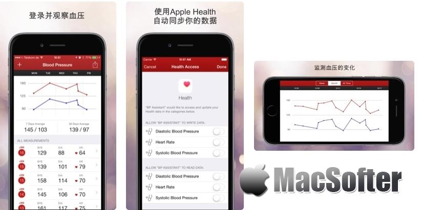 [iPhone/iPad限免] 血压助手 :帮助我们记录血压数据