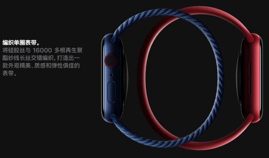 新单圈表带只适用Apple Watch Series 4 或SE以上手表