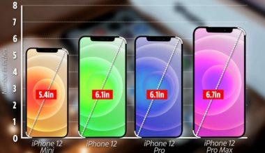 iPhone 12系列四款机型有什么区别