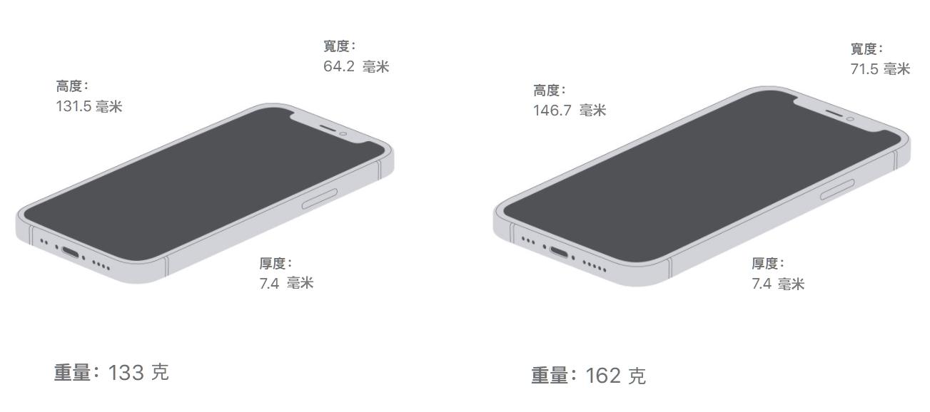 iPhone 12 mini与iPhone 12有什么差别