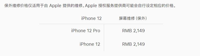 苹果公布iPhone 12以及iPhone 12 Pro屏幕维修价格