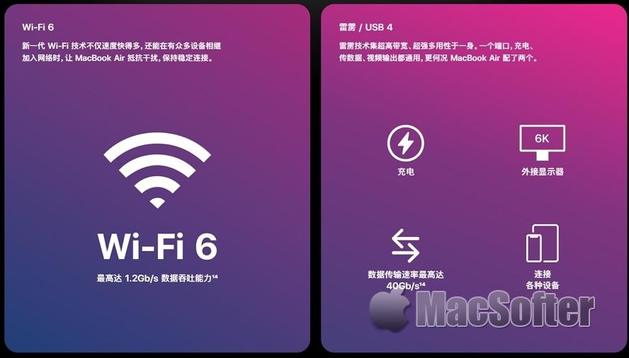 MacBook Air M1重点解析:性能、续航力大幅提升