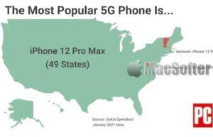 iPhone 12 Pro Max 获评美国最受欢迎5G智能手机