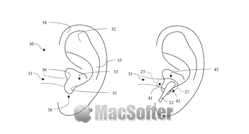 未来AirPods可以使用超声波来检测耳朵的正确位置