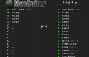 [Mac] Thief :利用Mac电脑看书看股票看视频的上班摸鱼软件