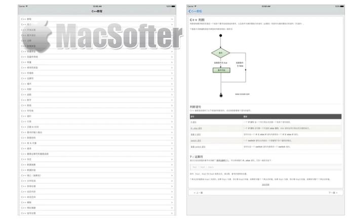 [iPhone/iPad限免] C++编程 :  C++ 语言编程学习软件