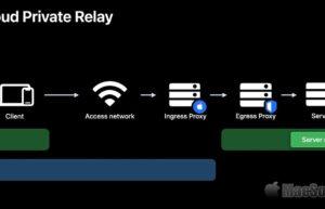 iOS 15 Private Relay网速测试 :比VPN更隐私的功能