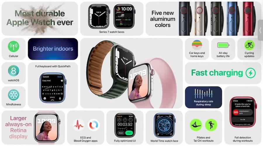全新Apple Watch 7发布 :屏幕增加20%外加亮度提升70%