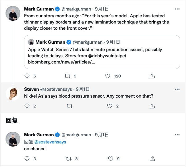 彭博社Mark Gurman称血压监测功能不会在Apple Watch Series 7上出现