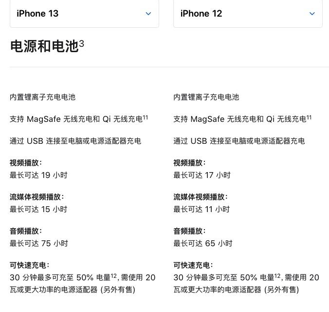 iPhone 12和iPhone 13如何选谁更值?看完这三点再做决定